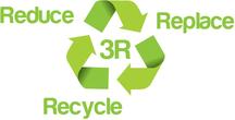 Wymień, Zmniejsz, Recykling